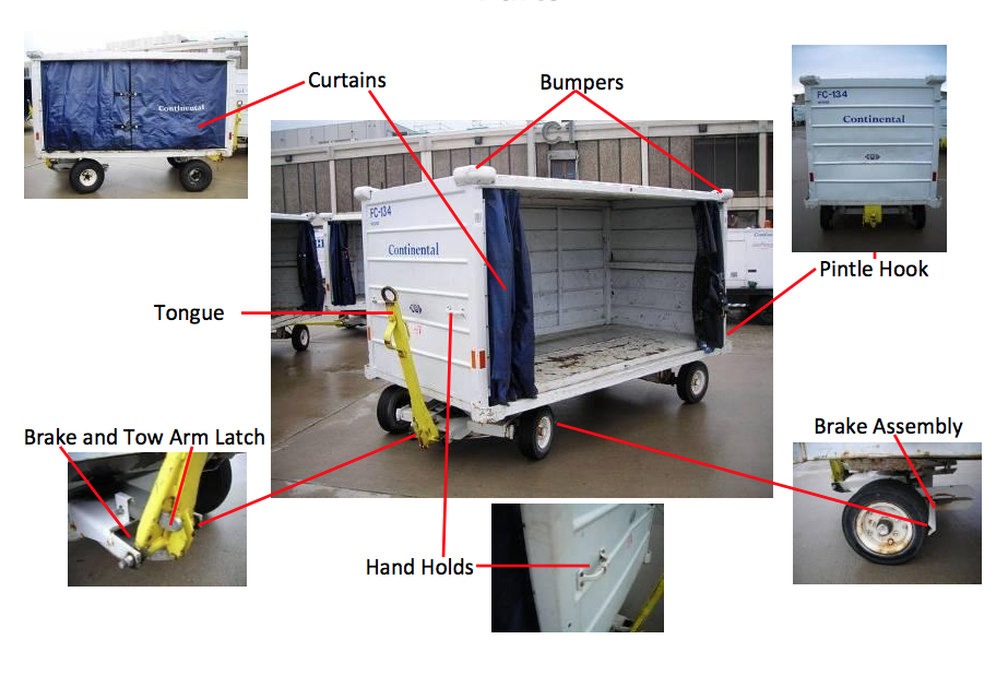Baggage Tugs And Carts Fundamentals Alliance