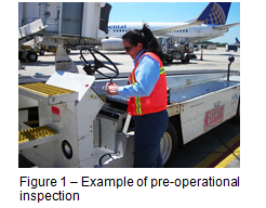 preoperational-inspection